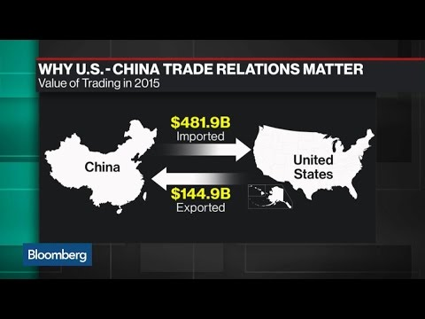 Here's Why U.S. and China Trade Relations Matter