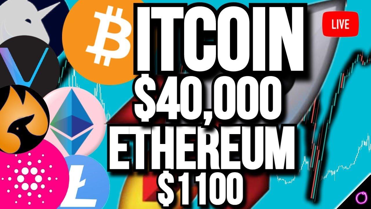 Happy Birthday Bitcoin the road to $100000