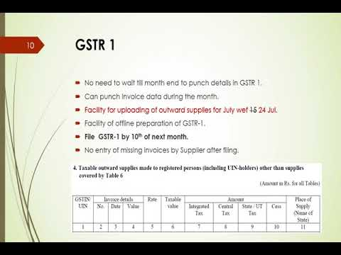 "Live Webinar on ""GST Returns"" by CA. Rajeev Khandelwal on 22-09-2017"
