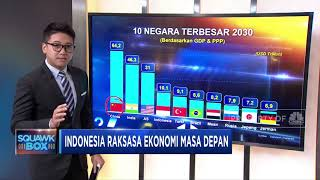 Raksasa Ekonomi Masa Depan Bernama Indonesia