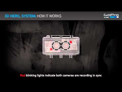 GoPro 3D HERO System: How it Works