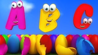 Alphabet Song | Video For Toddlers | Kindergarten Nursery Rhymes For Children by Kids Tv