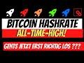 Bitcoin's Long Term Chart Looks INSANELY Bullish