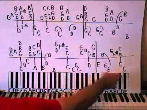 The Loadout Piano Lesson Part 1 Jackson Browne Youtube