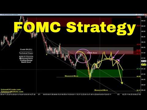 FOMC Trading Strategy | Crude Oil, Emini, Nasdaq, Gold & Euro