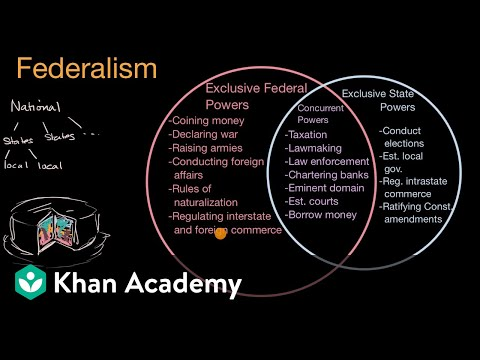 Federalism In The United States | US Government And Civics | Khan Academy