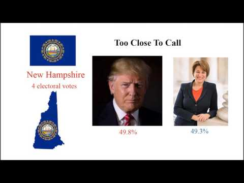 Election Night 2020: Amy Klobuchar vs Donald Trump