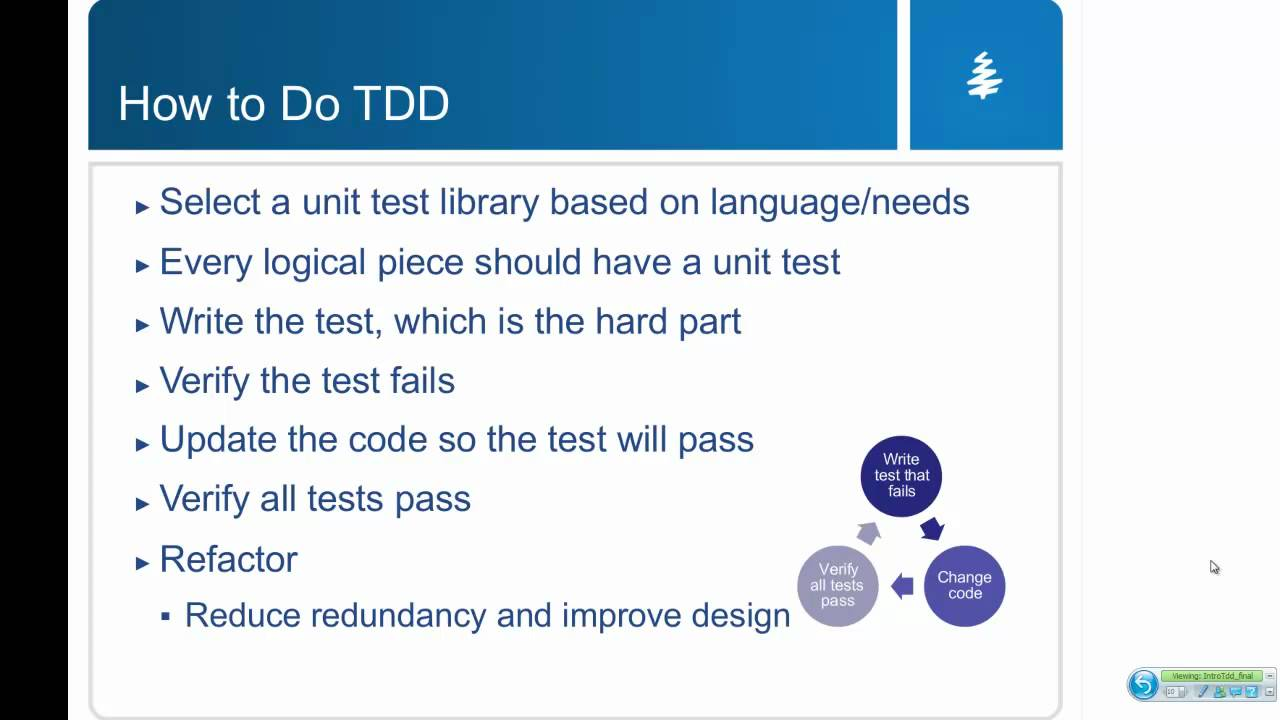Introduction to test driven development youtube baditri Images