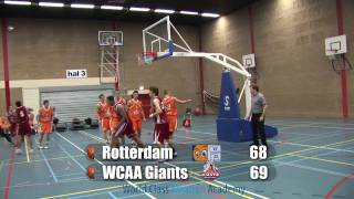 Rotterdam U20 vs Giants U20