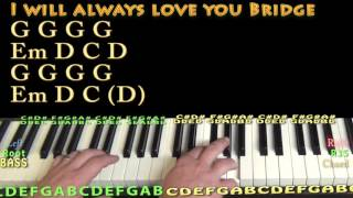 Forever Country (Artists of Then, Now & Forever) Piano Lesson Chord Chart