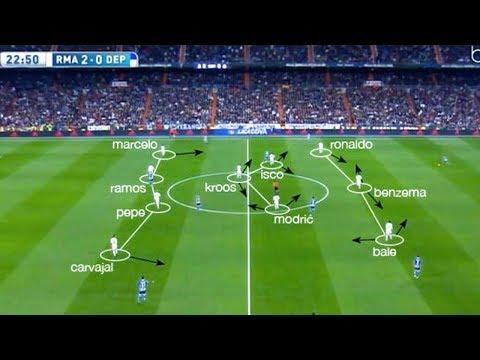 Real Madrid Under Zidane ● Amazing Team Work  & TIKI TAKA| (2016-2018)