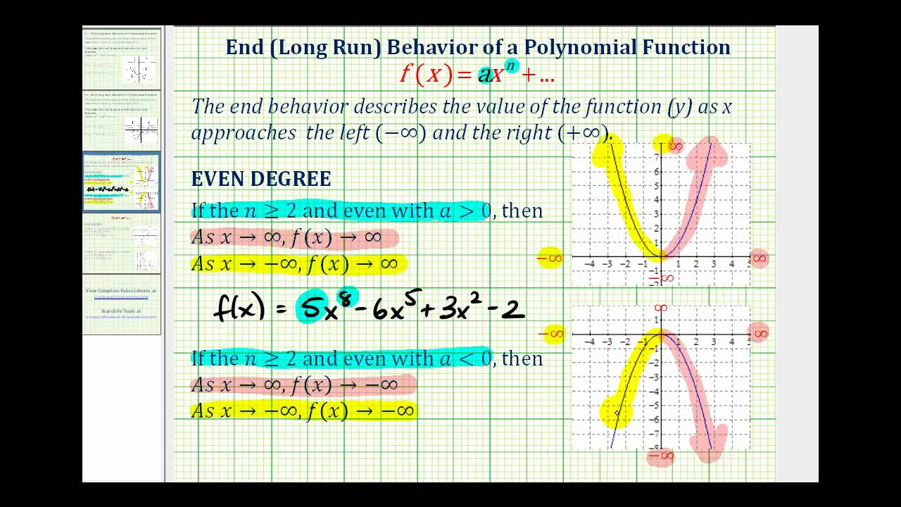 Summary of End Behavior or Long Run Behavior of Polynomial Functions