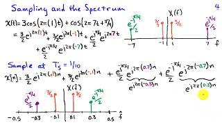 Download Lagu The Spectrum of Sampled Signals mp3