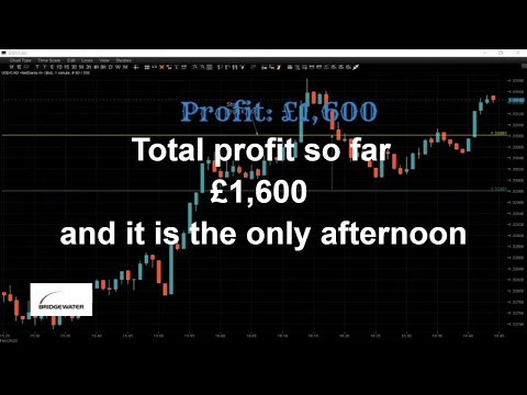 Extra £1000 Of Profit. Live From The Trading Floor From London - Forex Trading Session.