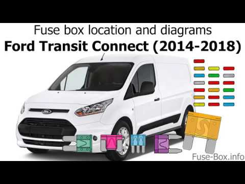fuse box location and diagrams ford transit connect (2014 2018) Hyundai Azera Fuse Box Diagram