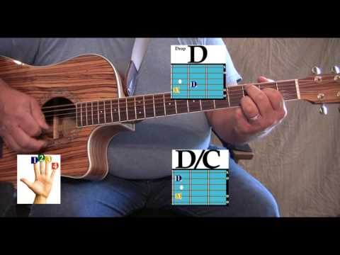 How to Play - Country Boy Aaron Lewis - Guitar Lesson-Tutorial