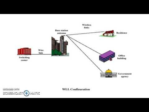 [FPER_4992]  Introduction to Wireless Local Loop (WLL) - YouTube | Wireless Local Loop Diagram |  | YouTube