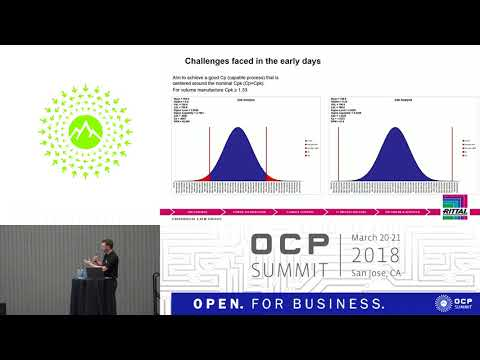 OCPUS18 –How Optimization of the OCP Rack Through a DMFA Lens Helps Scale Roll Out
