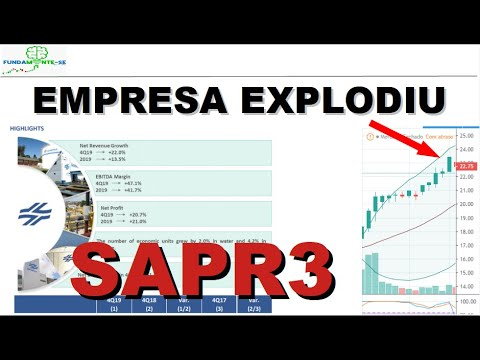 SAPR3 SAPR4 SAPR11 - ANÁLISE DA EMPRESA#