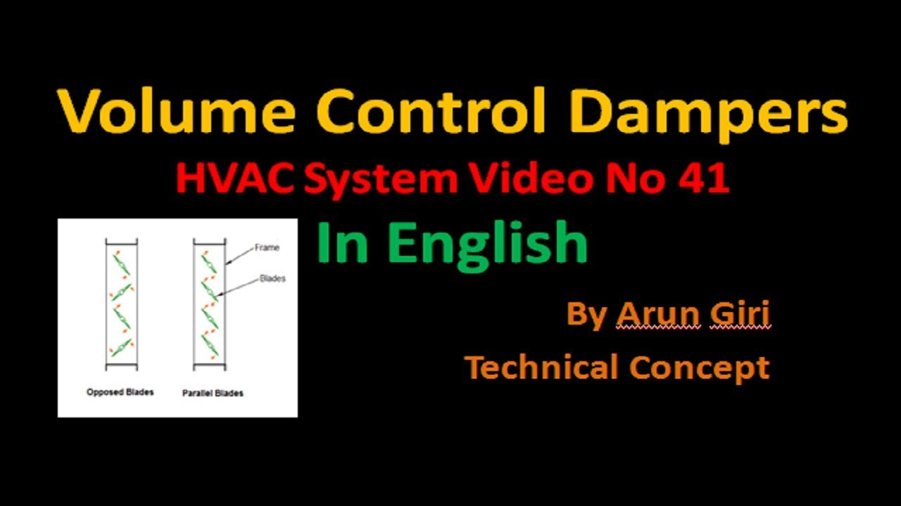 Types of HVAC Dampers / Volume Control Damper in English [Video No 41]