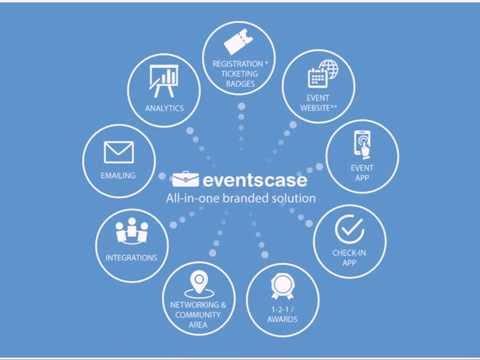 EventsCase Services
