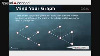 Graphs, Triangles, Cliques, Connections | Michael Leznik