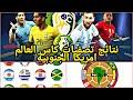 ترتيب مجموعات تصفيات كأس العالم آسيا بعد نهاية الجولة ...