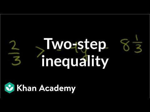 Solving a two-step inequality | Linear inequalities | Algebra I | Khan Academy