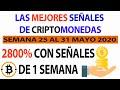 2800% EN SOLO 6 DIAS MAYO 2020 SEÑALES GRATIS SCALPING BITMEX CROSS BINANCE FUTUROS Quantfury otros