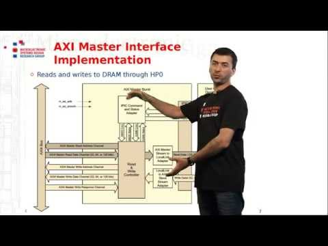 Creating Custom AXI Master Interfaces Part 2 (Lesson 7)