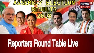Results2018 #AssemblyElectionResults News18 Rajasthan brings to you...