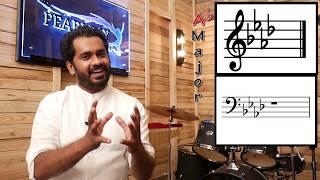 Bass Guitar Lessons Sinhala