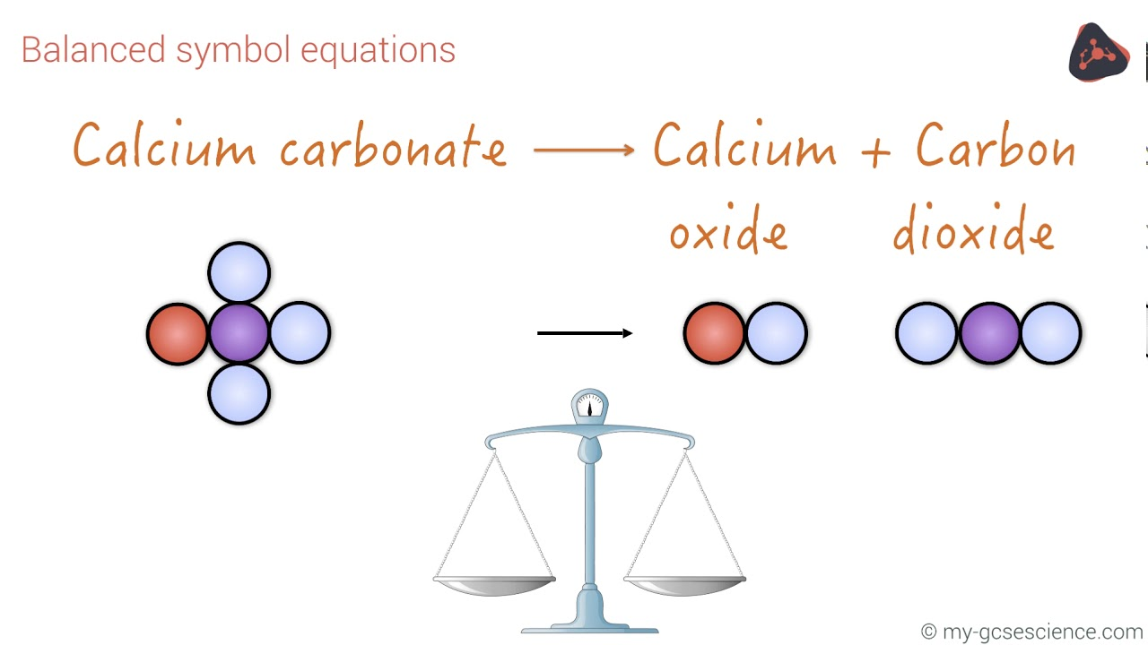 Gcse Chemistry Conservation Of Mass And Balanced Chemical Equations