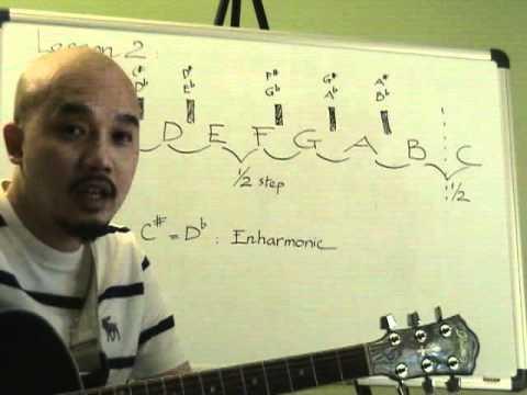 Tự học guitar căn bản bài 2.