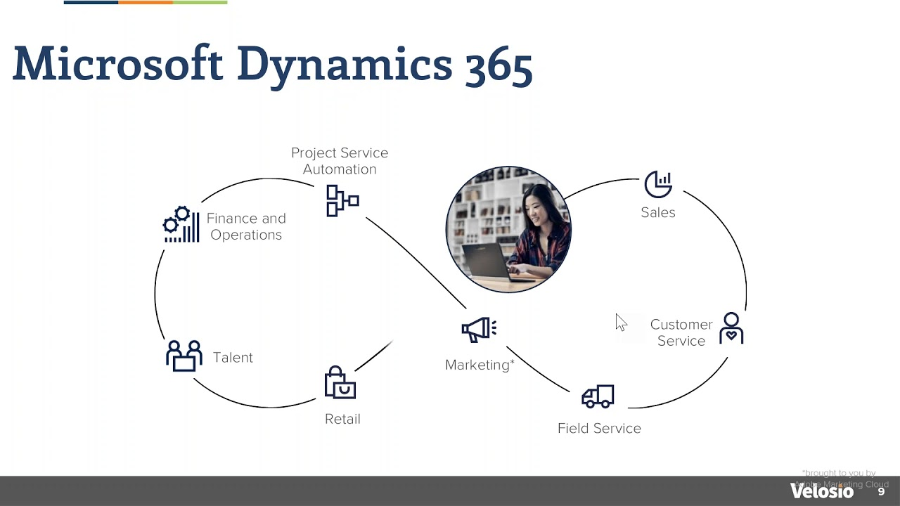 a dynamics gp users guide to dynamics 365 for finance operations part 1 [ 1280 x 720 Pixel ]