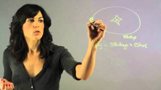 What Is The Mean Surface Temperature For Mercury During... : Planets, Comets, Constellations & More