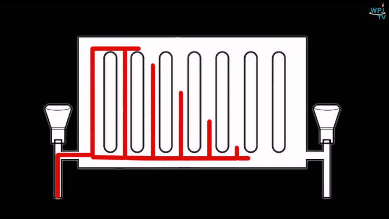 Radiator Water Flow - YouTube