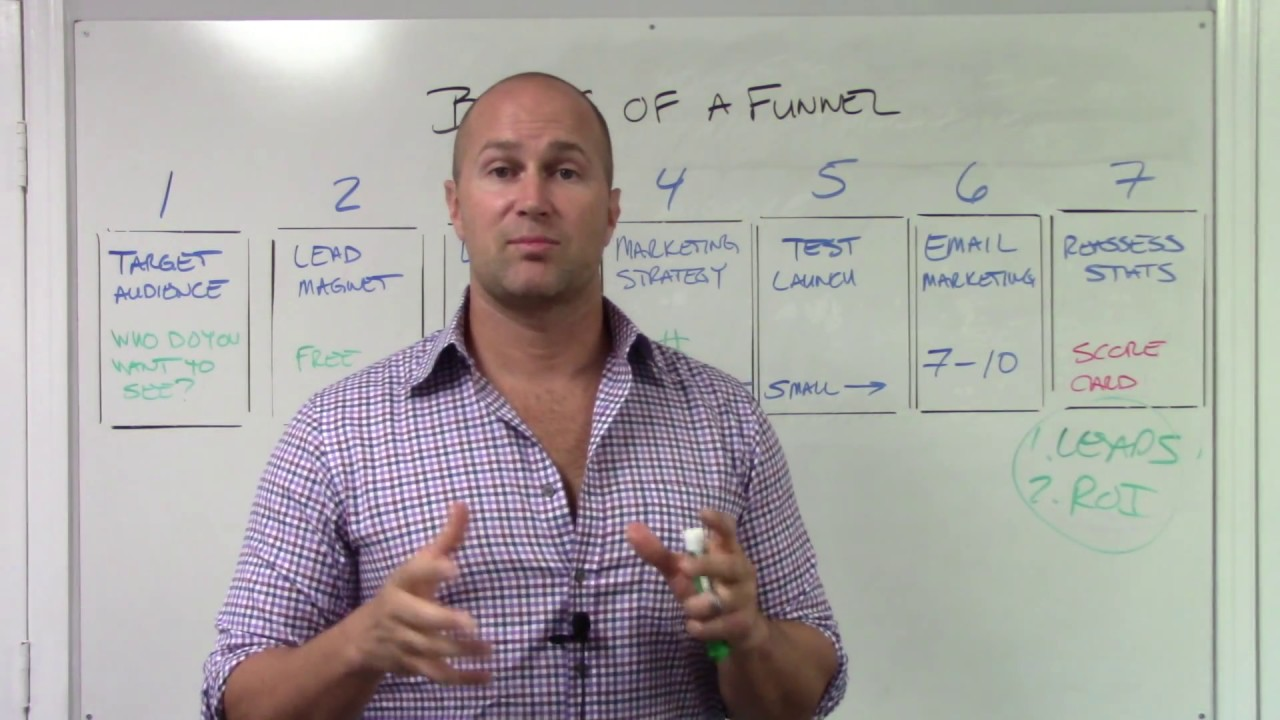 Basics of a Marketing Funnel | Cash Based Physical Therapy