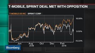 T-Mobile, Sprint Fall on DOJ Deal Resistance Report