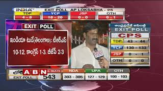 Tirupati People Opinion On Lagadapati Survey Results | AP Elections 2019 | ABN Telugu