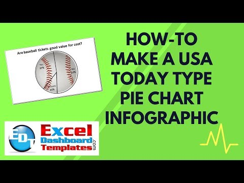 How To how to make an infographic with powerpoint : Vote No on : How to make an Infographic