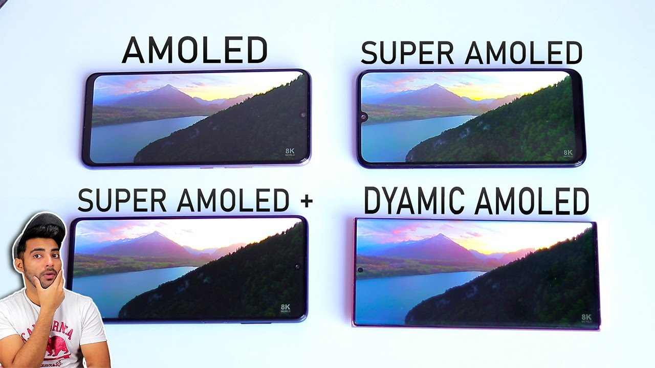AMOLED vs Super AMOLED vs SAMOLED Plus vs DYNAMIC AMOLED - Confusion Clear !!