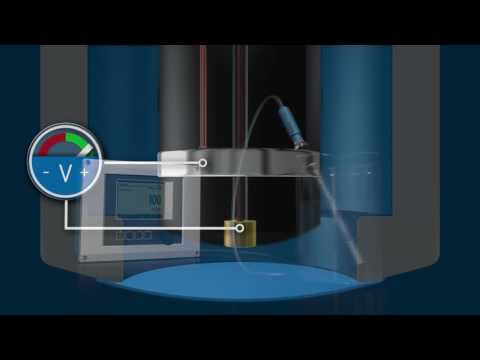 Dissolved oxygen measurement