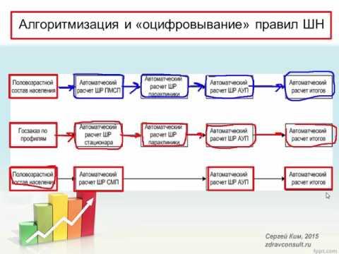 Знакомства сэкс в с-т петербурге:Метод управление доходами