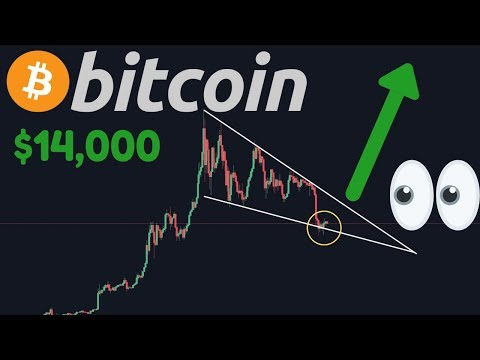 BITCOIN $14,000 BREAKOUT!!!!   The 200-Day Moving Average Is The Only Problem!!