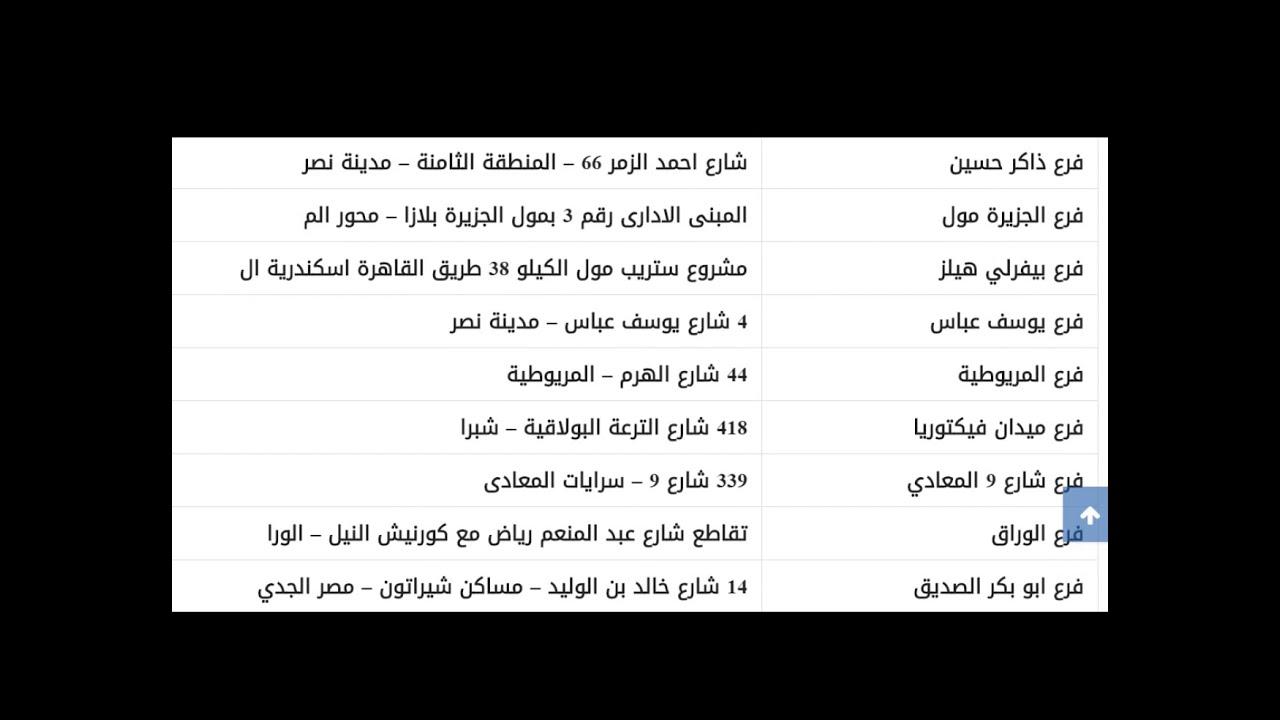 فروع البنك الأهلى المصرى القاهرة الكبرى Youtube