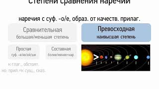 Степени сравнения наречий (6 класс, видеоурок-презентация)