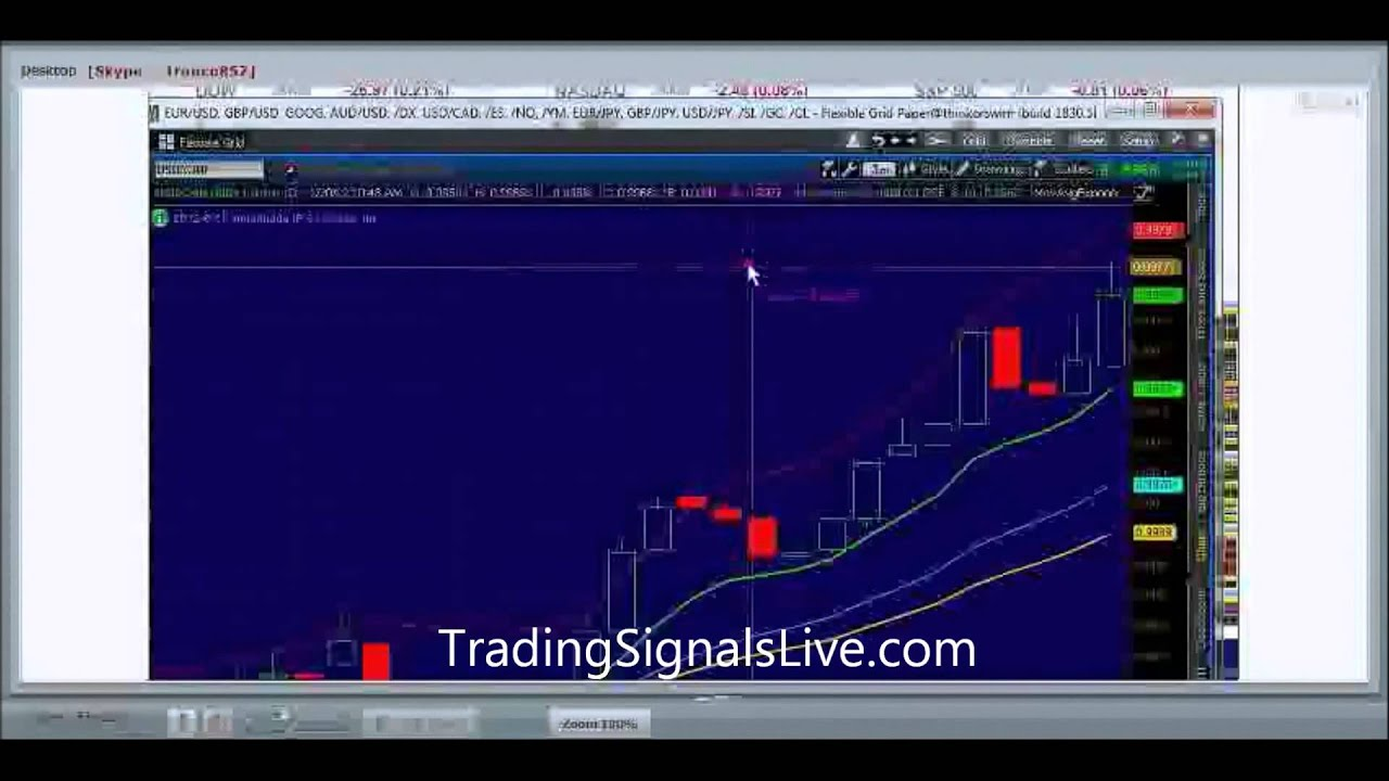 Professional binary options trading signals