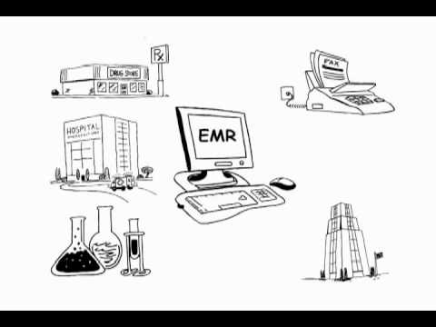 The Difference Between EMR & EHR