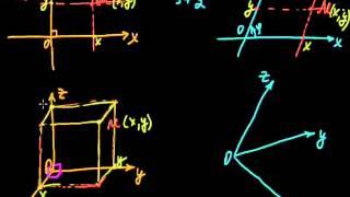 §54 Косоугольная система координат